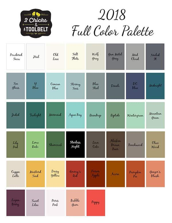 Best 6 Chalk Paint Brands In 2019 Awesome Sompare And Review